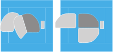 Fonctionnalités Unica Laundry Systems